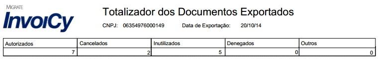 Relatório arquivos exportados