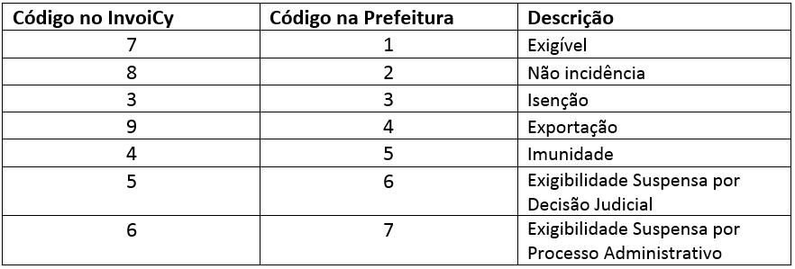 NatOpMitra
